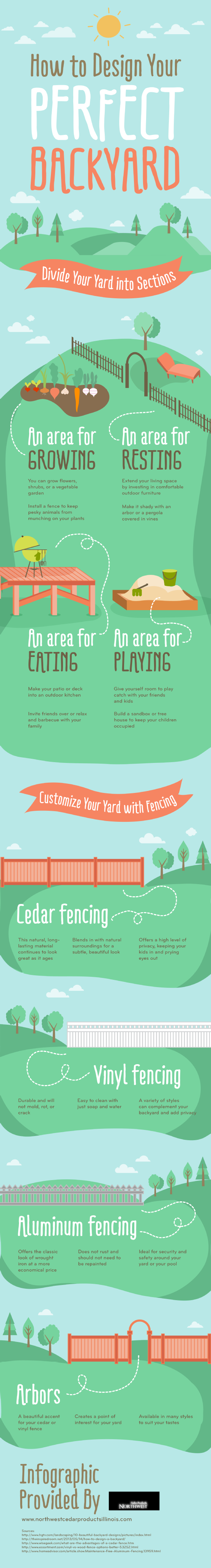 How To Design Your Perfect Backyard  #Infographic