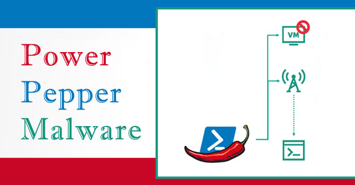 DeathStalker APT Hackers Launch PowerPepper Malware That Leveraged DNS over HTTPS as a C2 Channel