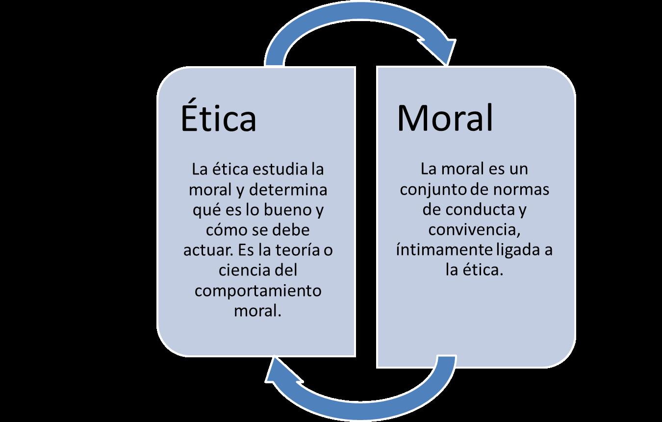La política, el dinero y la ética de lo público según la UDI