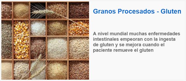 a nivel mundial muchas enfermedades intestinales empeoran con la ingesta de gluten