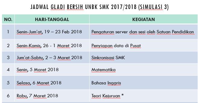 Info Jadwal Gladi Bersih - Simulasi 3 UNBK Tahun 2018 (Tahun Pelajaran 2017/2018)