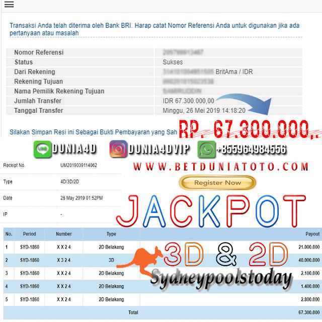 Jackpot Dahsyat Cair Kembali Untuk Member Setia DUNIA4D