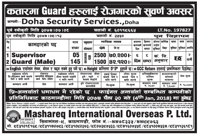 Jobs in Qatar for Nepali, Salary Rs 70,200