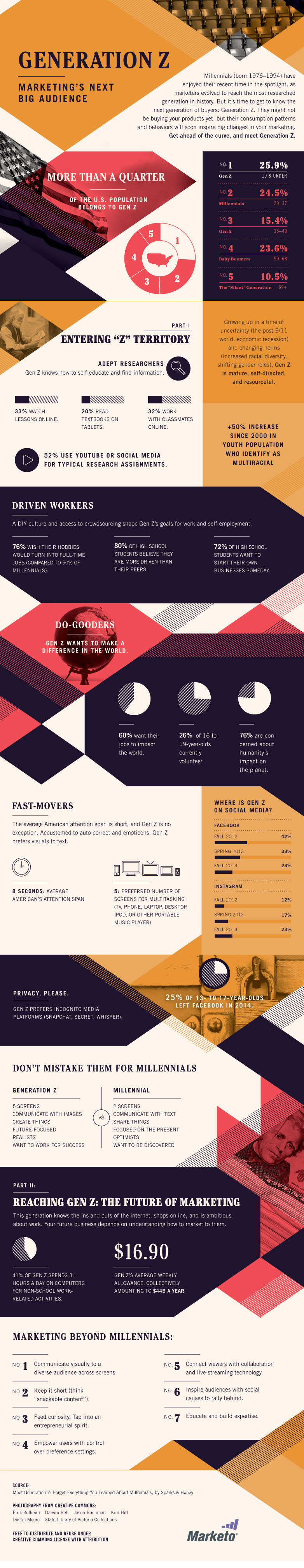 Generation Z: Marketing's Next Big Audience #infographic