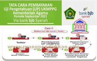 alur pembayaran tunai melalui teller Bank BJB Syariah