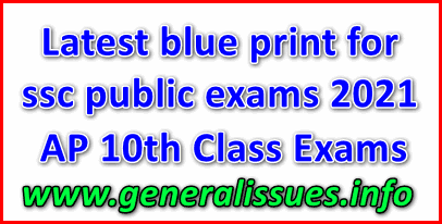 Latest Blue Print for SSC Public Exams 2021 Exam Pattern - AP 10th Class Exams