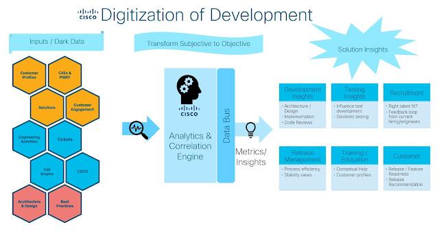 Cisco Study Materials, Cisco Tutorial and Material, Cisco Exam Prep, Cisco Networking