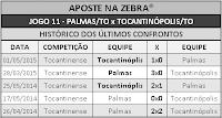 LOTECA 699 - HISTÓRICO JOGO 11