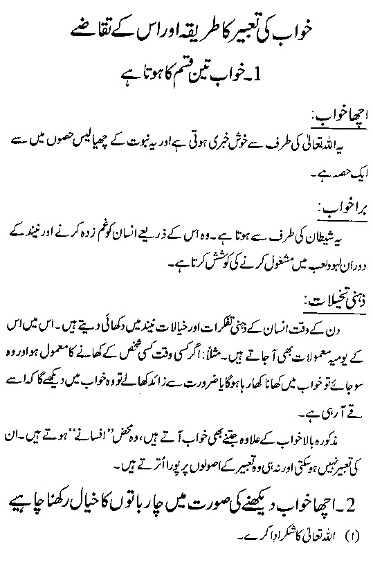 Islamic dreams Urdu