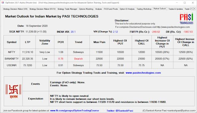 Indian Market Outlook: September 18, 2020