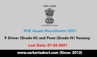 PHE Assam Recruitment 2021