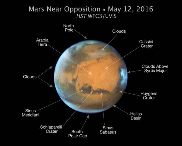 Un diagrama etiquetado del nuevo retrato de Marte.