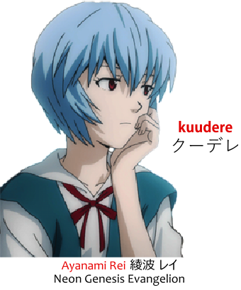 The kuudere Ayanami Rei 綾波レイ from the anime Shinseiki Evangelion 新世紀エヴァンゲリオン (Neon Genesis Evangelion)