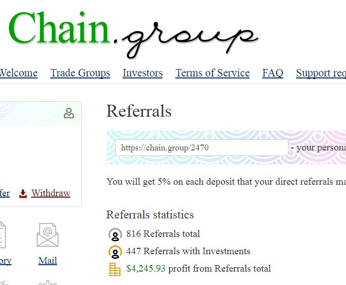 Активность инвесторов в Chain Group