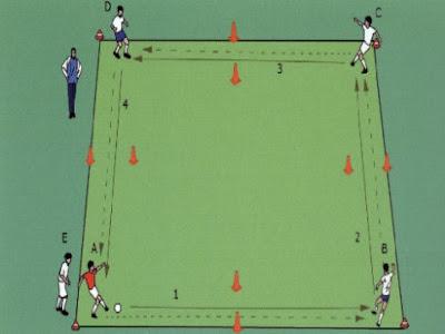 Ejercicio para mejorar el pase en el fútbol