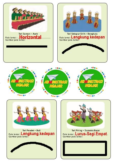 Kunci Jawaban Tema 6 Kelas 5 Halaman 84 Guru Galeri