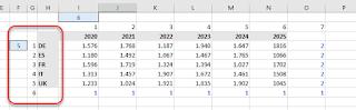 Fórmulas desbordadas: Añadir Totales Generales