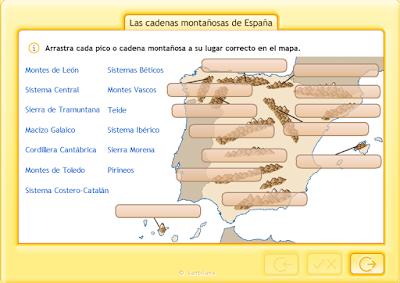 http://www.juntadeandalucia.es/averroes/centros-tic/41009470/helvia/aula/archivos/repositorio/0/191/html/recursos/la/U08/pages/recursos/143175_P105/es_carcasa.html