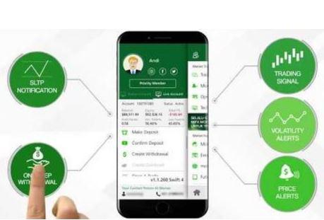 Belajar Trading Online, Edukasi Forex, Perdagangan Komoditi, Trading Emas, Trading Forex, Broker Forex, Perusahaan Trading Oil,Trading Minyak,Pialang Berjangka
