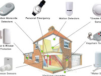 The Best Things You Can Get From Denver Home Security Systems