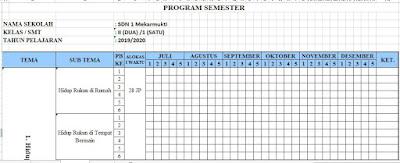 Program Semester 1 dan 2 K13 SD Kelas 2 SD Tahun Pelajaran 2019-2020, https://bloggoeroe.blogspot.com/