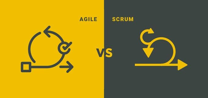Scrum and Agile Software Development