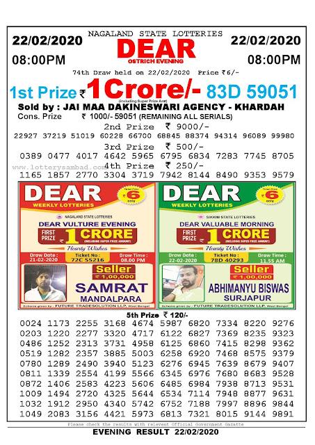 Lottery Sambad 22.02.2020 Nagaland Lottery Result 8 PM