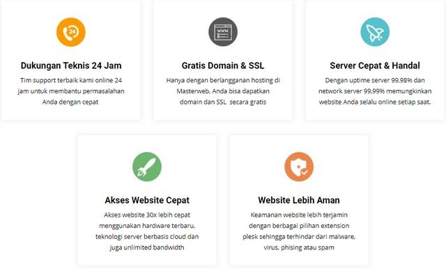 Masterweb tidak hanya memiliki pengalaman, namun juga memiliki produk dan layanan terbaik