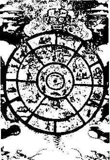 Колесо мира мандала