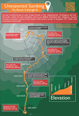 Jalur pendakian Puncak Sejati Gunung Sumbing