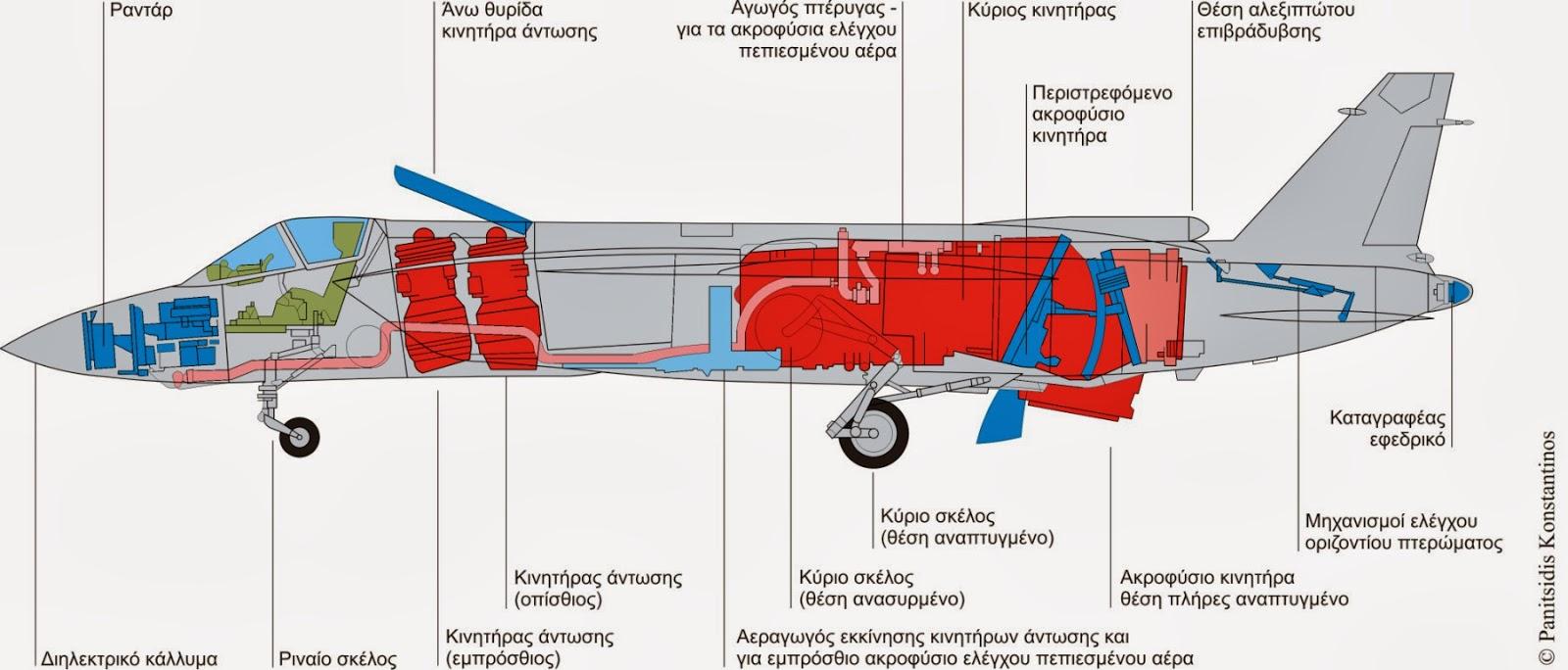 Snafu F 35 American Built Russian Inspirednever Proven Harrier Engine Diagram