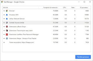 processi Chrome