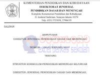 Silabus K13 SMK Edisi Revisi Tahun 2017 Muatan Nasional dan Kewilayahan
