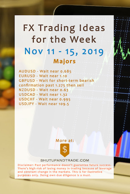 Forex Trading Ideas for the Week | Nov 11 - Nov 15, 2019