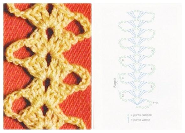 chal crochet, entredós, puntillas ganchillo, tejer chal