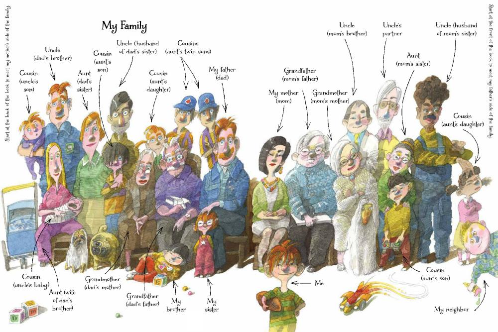 Kosakata Anggota Keluarga Dalam Bahasa Inggris Dan Soal Latihannya Jagoan Bahasa Inggris