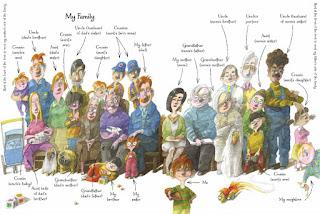 Kosakata Anggota Keluarga dalam Bahasa Inggris