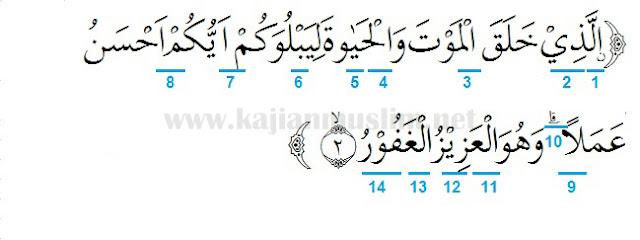Hukum Tajwid Surat Al-Mulk Ayat 2