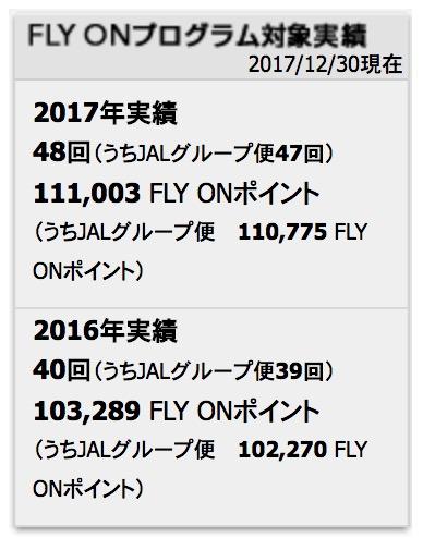 2017年の搭乗実績:搭乗48回、111,003 FLY ONポイント