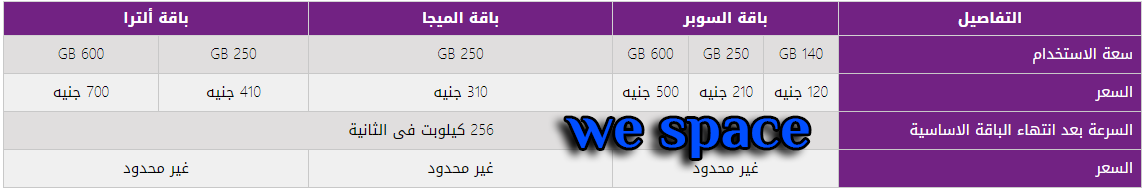 اسعار باقات We الجديدة للإنترنت المنزلي المصرية للاتصالات