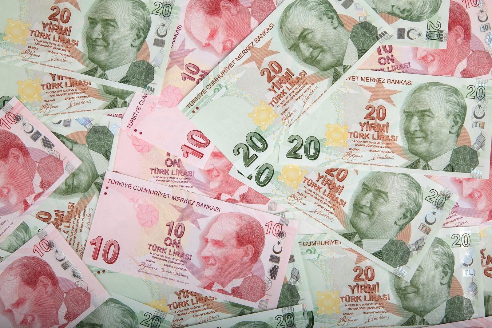 Turquía, moneda