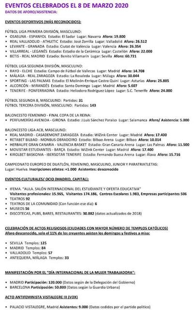 eventos-8-marzo-españa