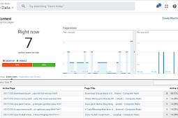 Cara Menghubungkan Google Analytics dengan Blog Lengkap