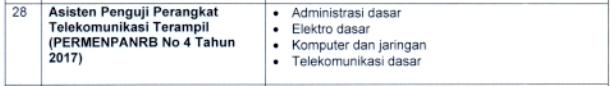 kisi kisi materi skb Asisten Penguji Perangkat Telekomunikasi Terampil formasi cpns tahun 2021 tomatalikuang.com