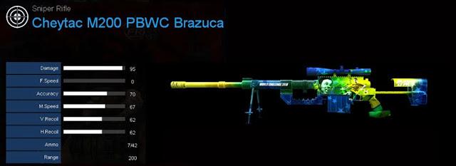 Detail Statistik Cheytac M200 PBWC Brazuca