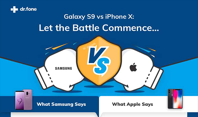 Complete A Test to Win A Samsung Galaxy S9