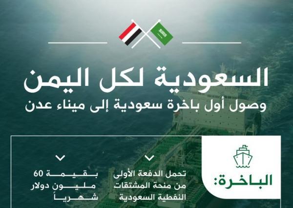 إعلان هام من المملكة العربية السعودية يحمل هذه البشرى السارة لليمنيين ..«تفاصيل»