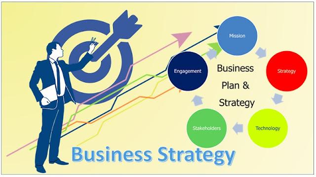 menentukan sttrategi bisnis yang efektif