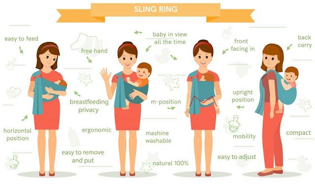 cara pakai sling ring