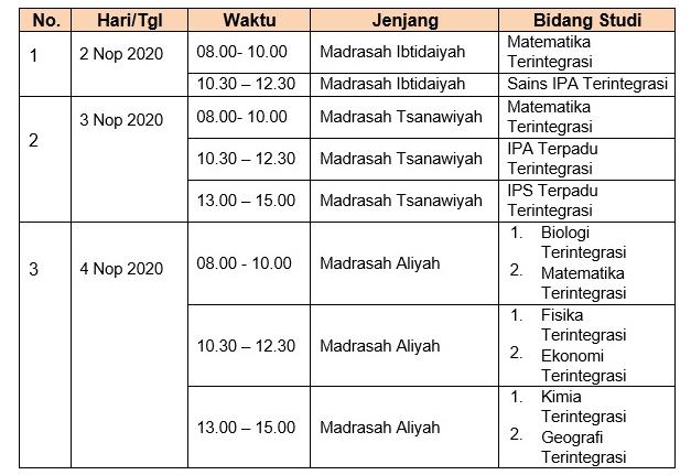 Jadwal Uji Coba KSM Online 2020